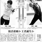 朝日新聞・後藤太輔の捏造「宇野昌磨は安定感と正確性が特徴」